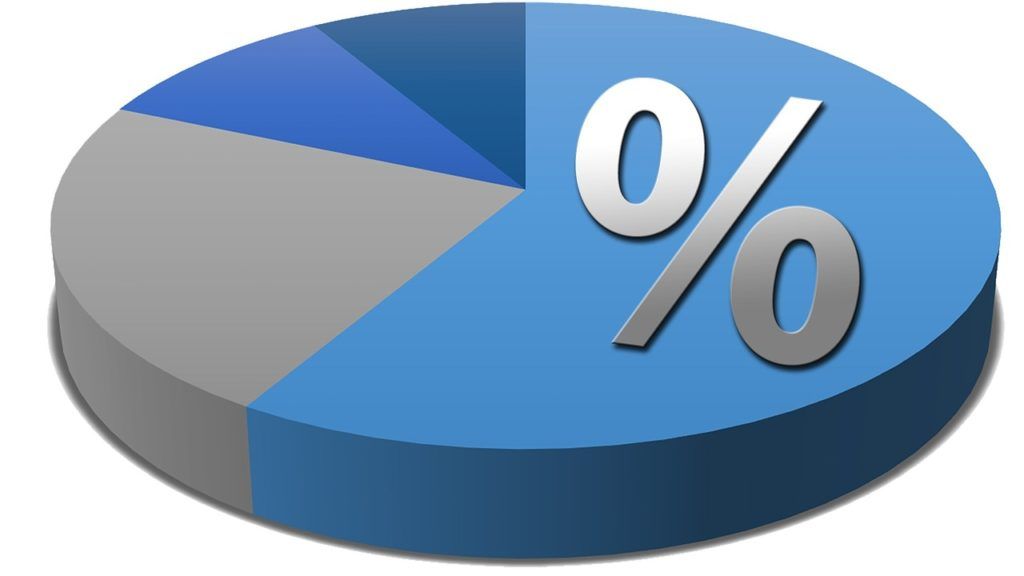 ネットビジネスで成功する確率は?という質問は実はナンセンス!